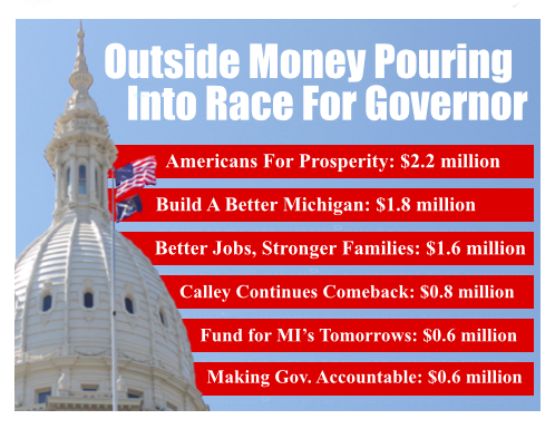 The Michigan Campaign Finance Network Arrived At That Figure Byyzing Disclosures From Groups That Fall Under Reporting Requirements Broadcast Tv